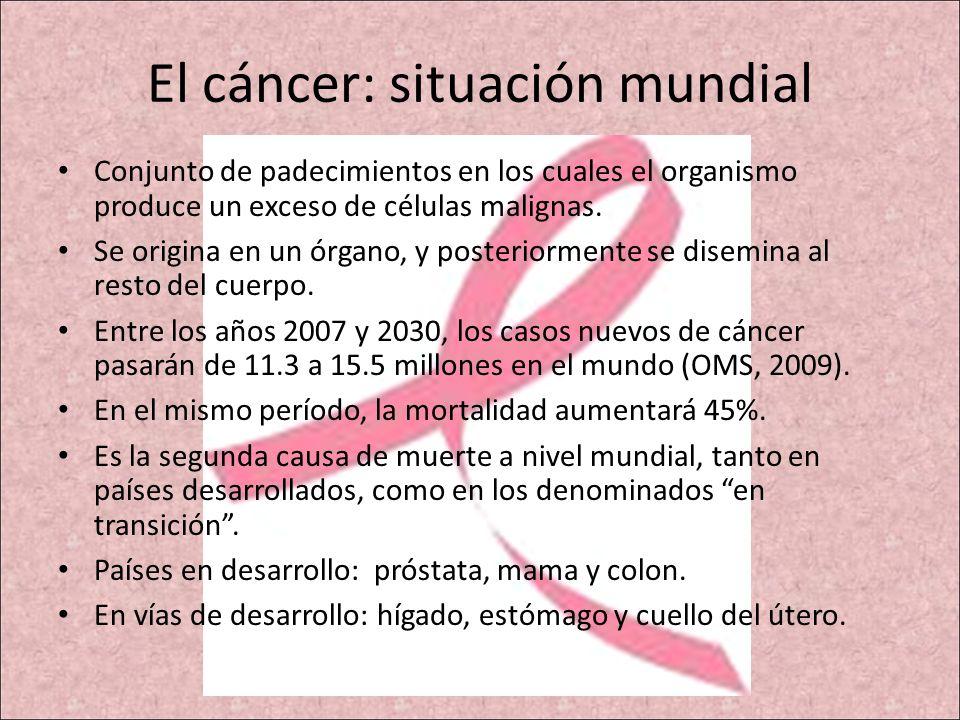 El cáncer: situación mundial