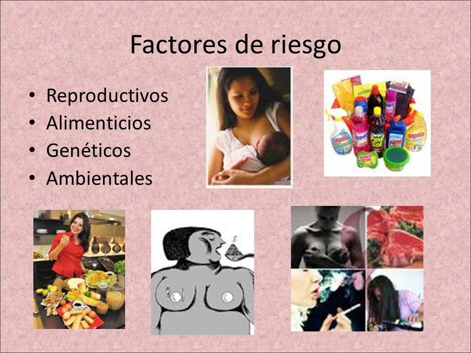 Factores de riesgo Reproductivos Alimenticios Genéticos Ambientales
