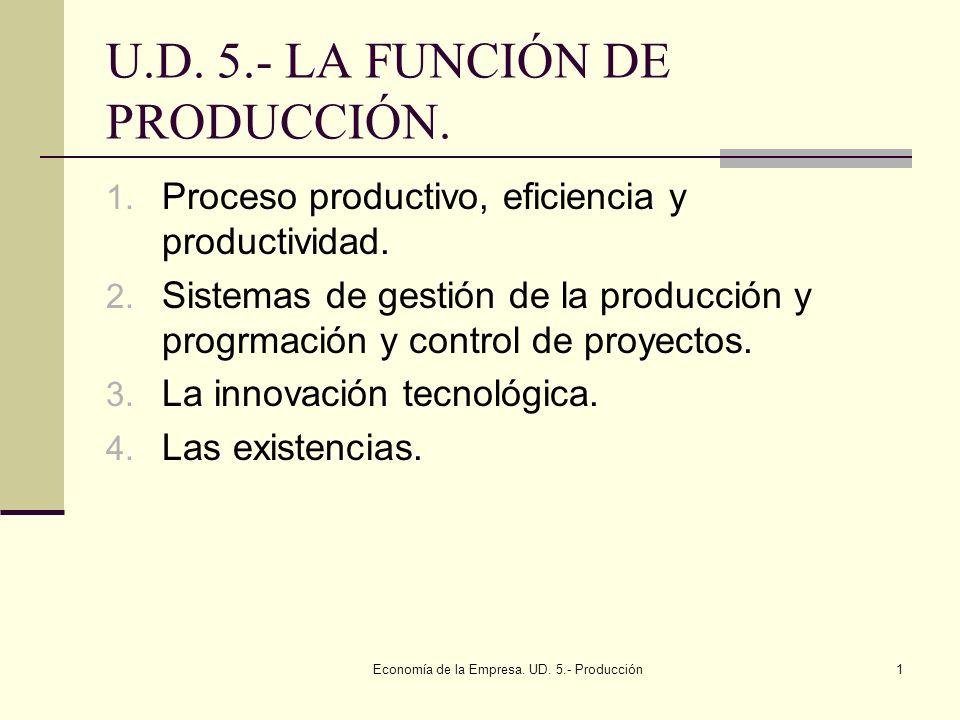 U.D. 5.- LA FUNCIÓN DE PRODUCCIÓN.