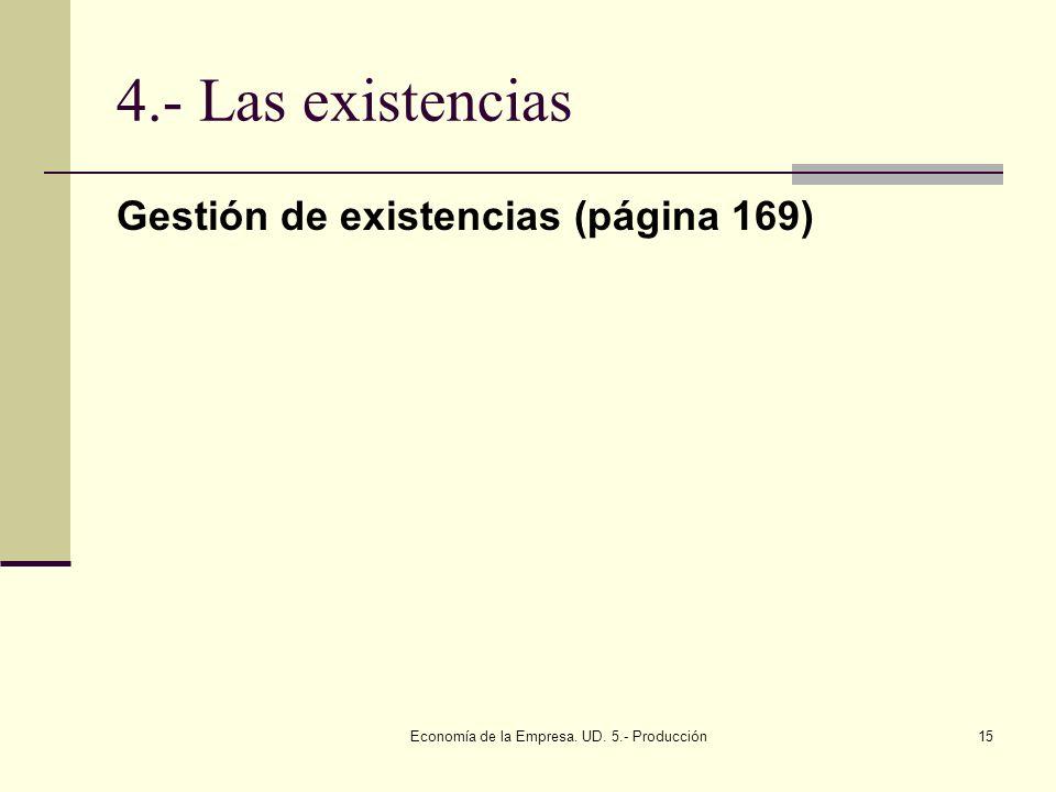 Economía de la Empresa. UD. 5.- Producción