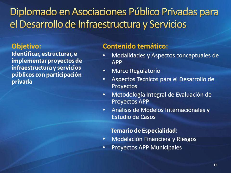 Diplomado en Asociaciones Público Privadas para el Desarrollo de Infraestructura y Servicios