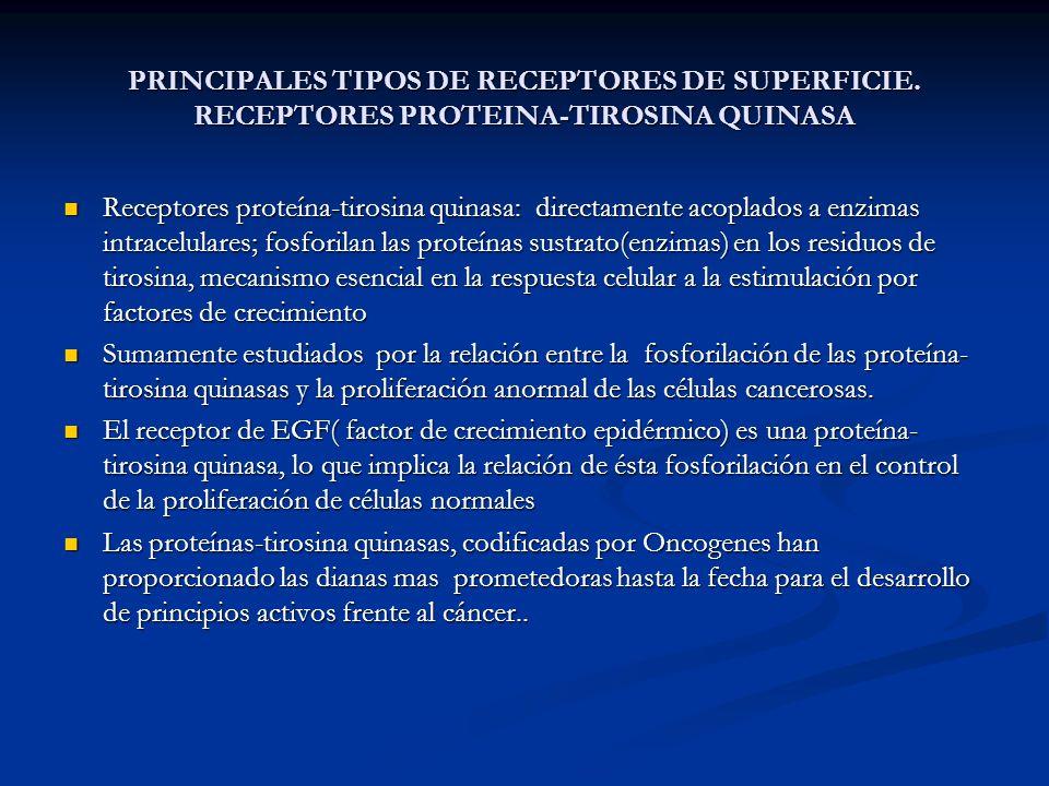 PRINCIPALES TIPOS DE RECEPTORES DE SUPERFICIE