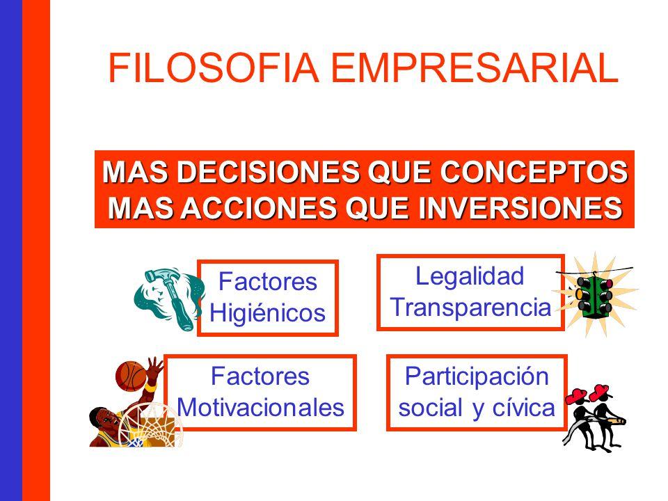 MAS DECISIONES QUE CONCEPTOS MAS ACCIONES QUE INVERSIONES