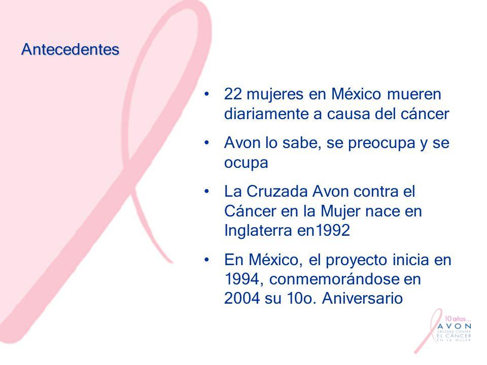 Antecedentes 22 mujeres en México mueren diariamente a causa del cáncer. Avon lo sabe, se preocupa y se ocupa.