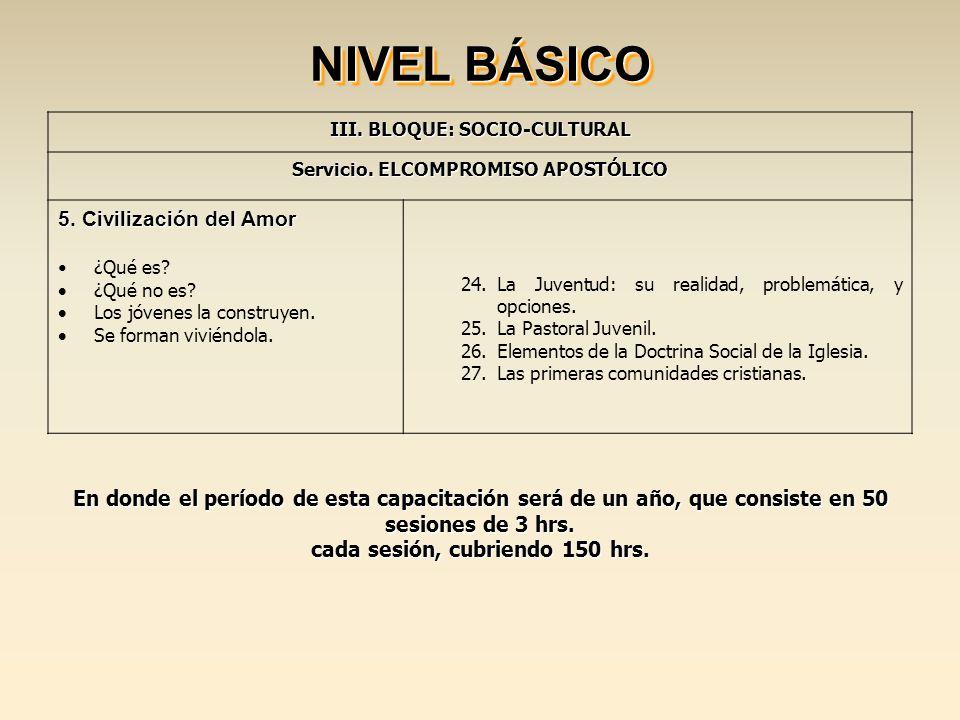 NIVEL BÁSICO 5. Civilización del Amor