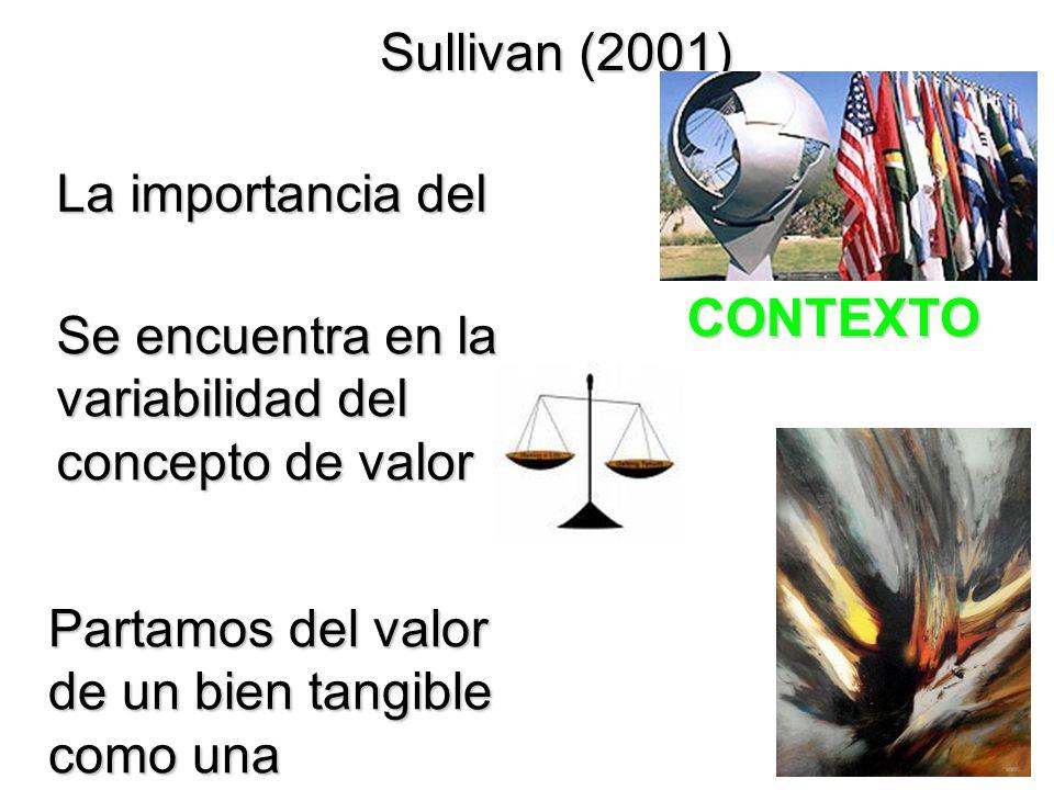 Sullivan (2001) La importancia del. CONTEXTO. Se encuentra en la variabilidad del concepto de valor.