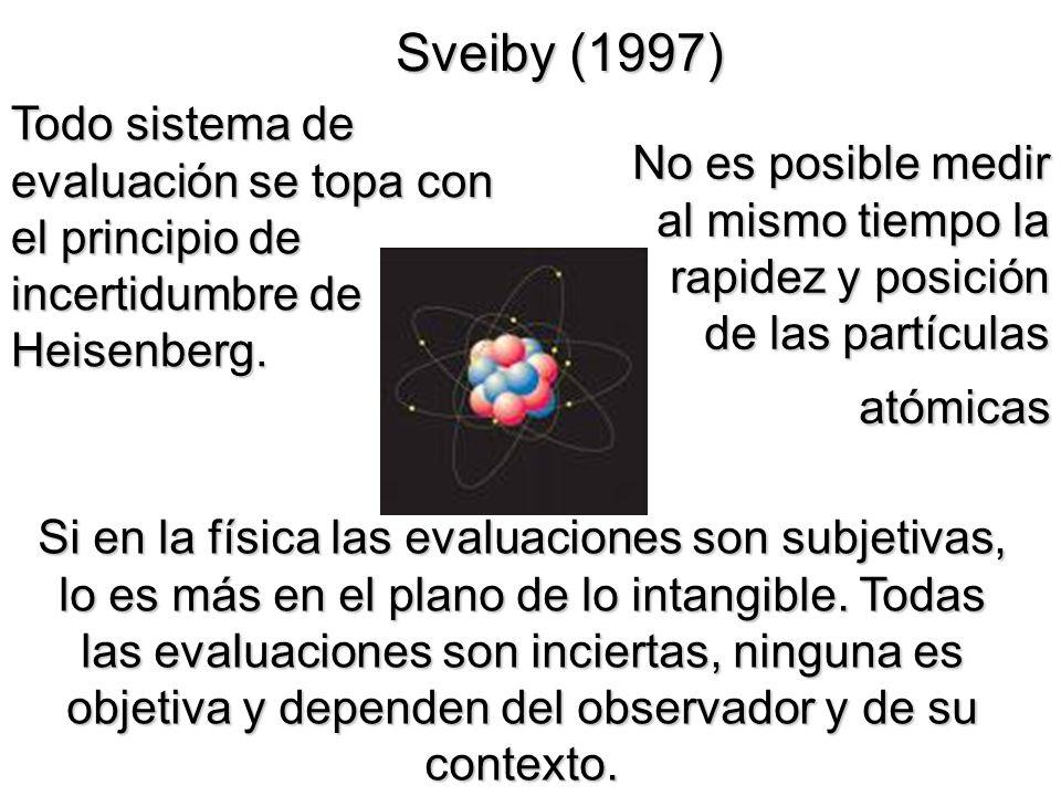 Sveiby (1997) Todo sistema de evaluación se topa con el principio de incertidumbre de Heisenberg.