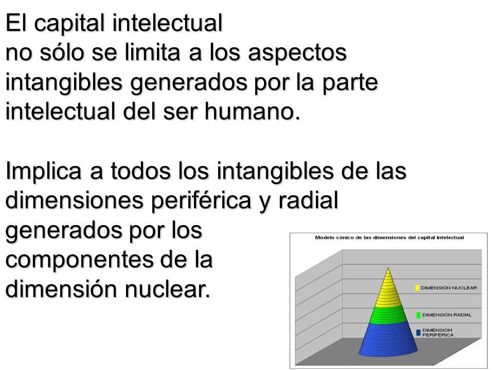 El capital intelectual no sólo se limita a los aspectos intangibles generados por la parte intelectual del ser humano.
