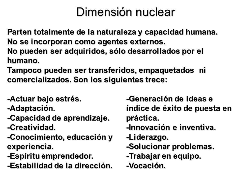 Dimensión nuclear Parten totalmente de la naturaleza y capacidad humana. No se incorporan como agentes externos.