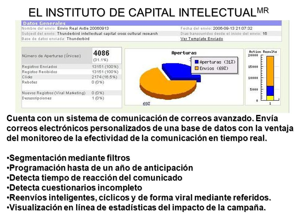 EL INSTITUTO DE CAPITAL INTELECTUALMR