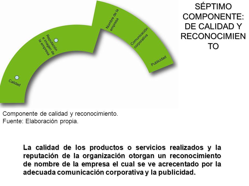 SÉPTIMO COMPONENTE: DE CALIDAD Y RECONOCIMIENTO