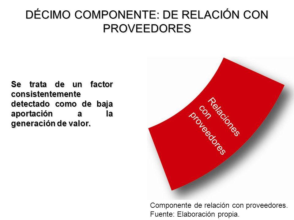 DÉCIMO COMPONENTE: DE RELACIÓN CON PROVEEDORES