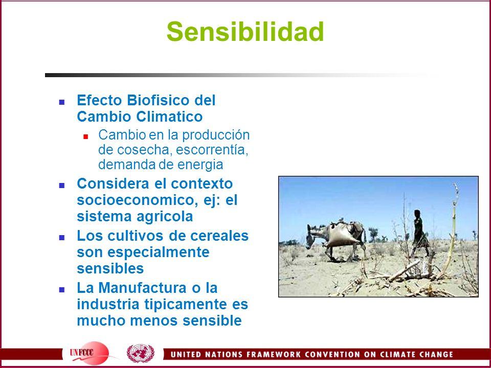 Sensibilidad Efecto Biofisico del Cambio Climatico