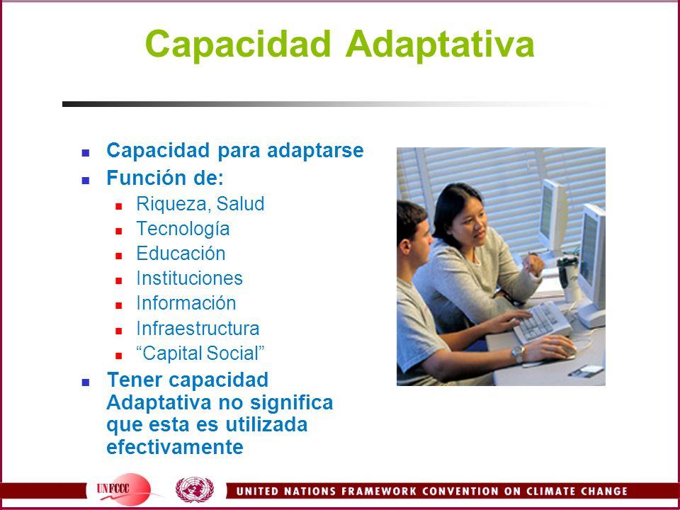 Capacidad Adaptativa Capacidad para adaptarse Función de: