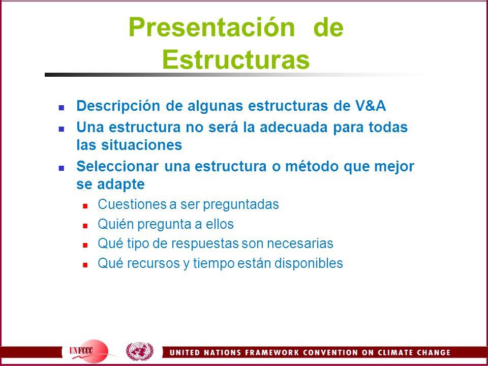 Presentación de Estructuras