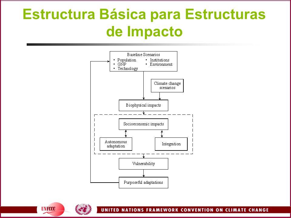 Estructura Básica para Estructuras de Impacto