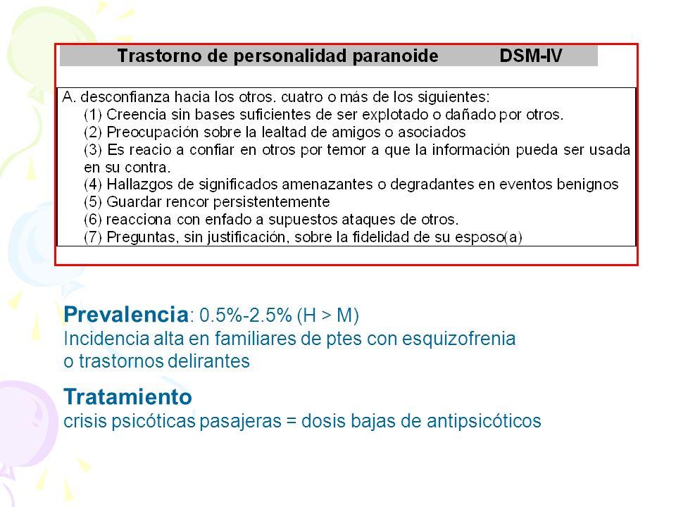 Prevalencia: 0.5%-2.5% (H > M)