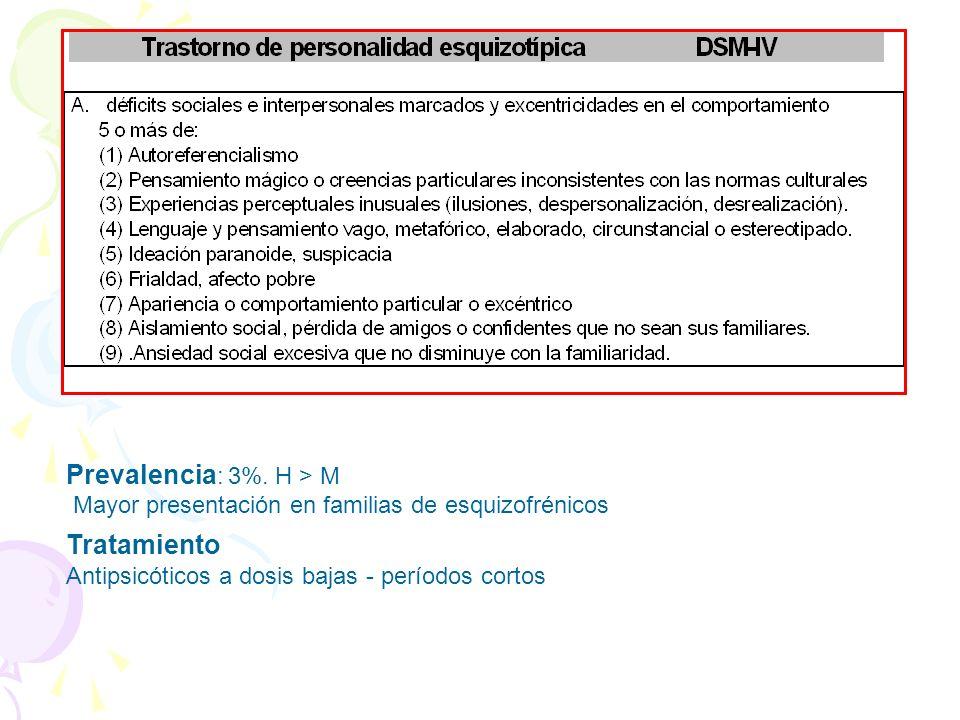 Prevalencia: 3%. H > M Tratamiento