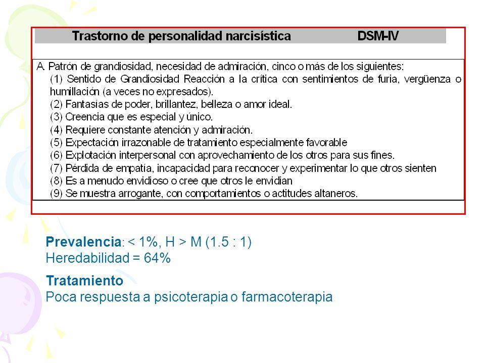 Prevalencia: < 1%, H > M (1.5 : 1)
