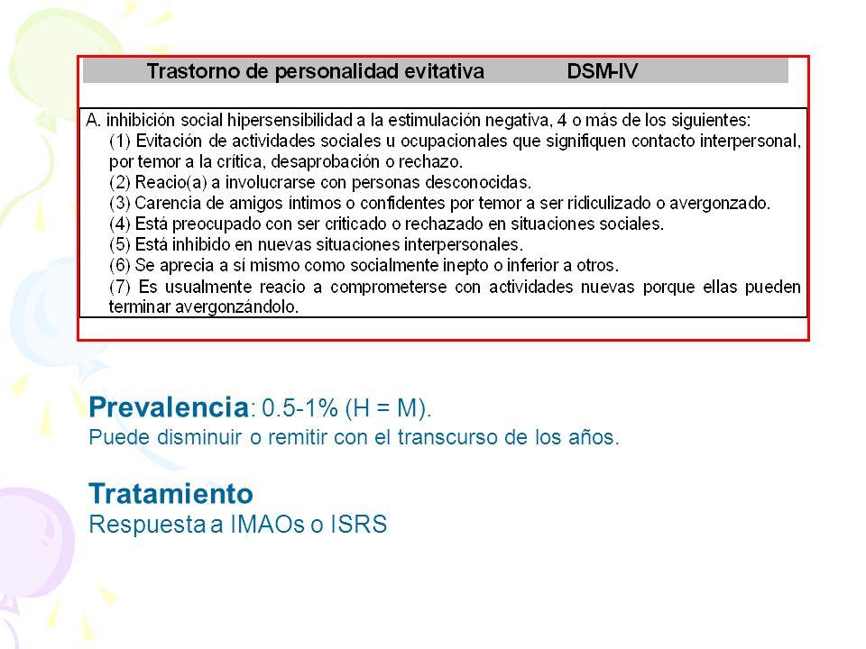 Prevalencia: 0.5-1% (H = M). Tratamiento Respuesta a IMAOs o ISRS
