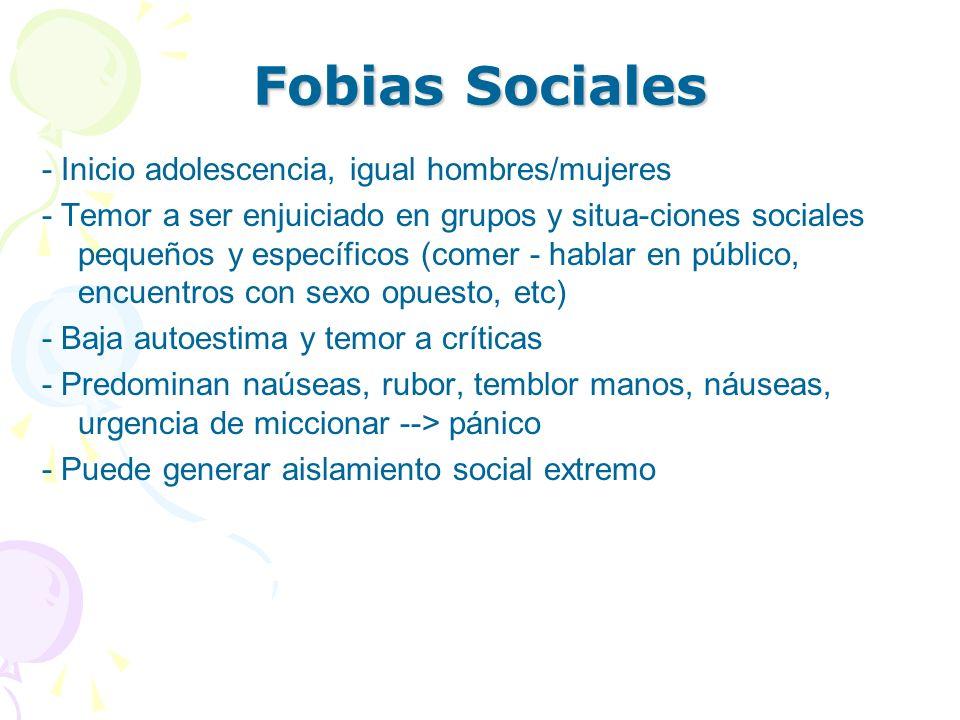 Fobias Sociales - Inicio adolescencia, igual hombres/mujeres