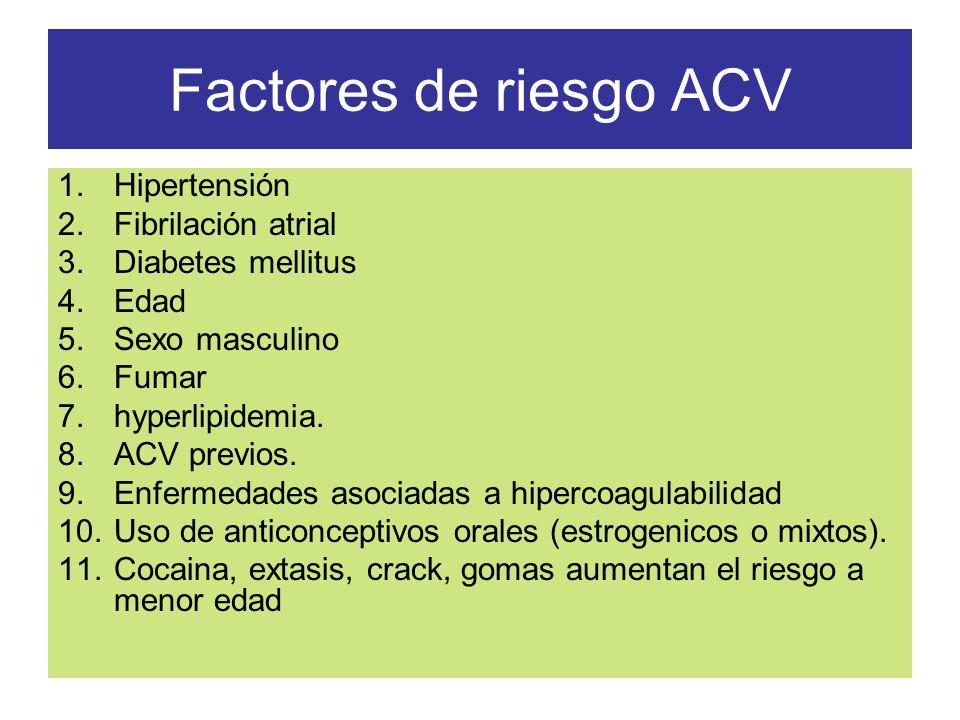 Factores de riesgo ACV Hipertensión Fibrilación atrial