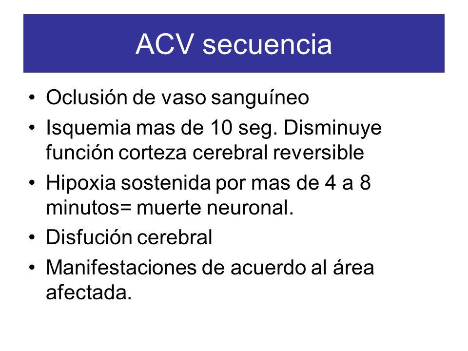 ACV secuencia Oclusión de vaso sanguíneo