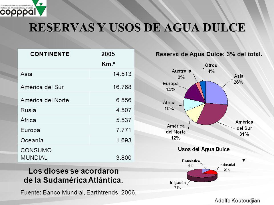 RESERVAS Y USOS DE AGUA DULCE