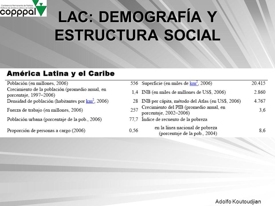 LAC: DEMOGRAFÍA Y ESTRUCTURA SOCIAL