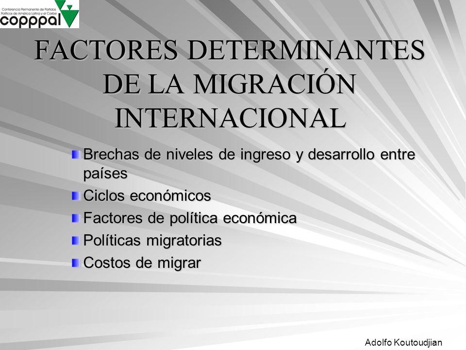 FACTORES DETERMINANTES DE LA MIGRACIÓN INTERNACIONAL