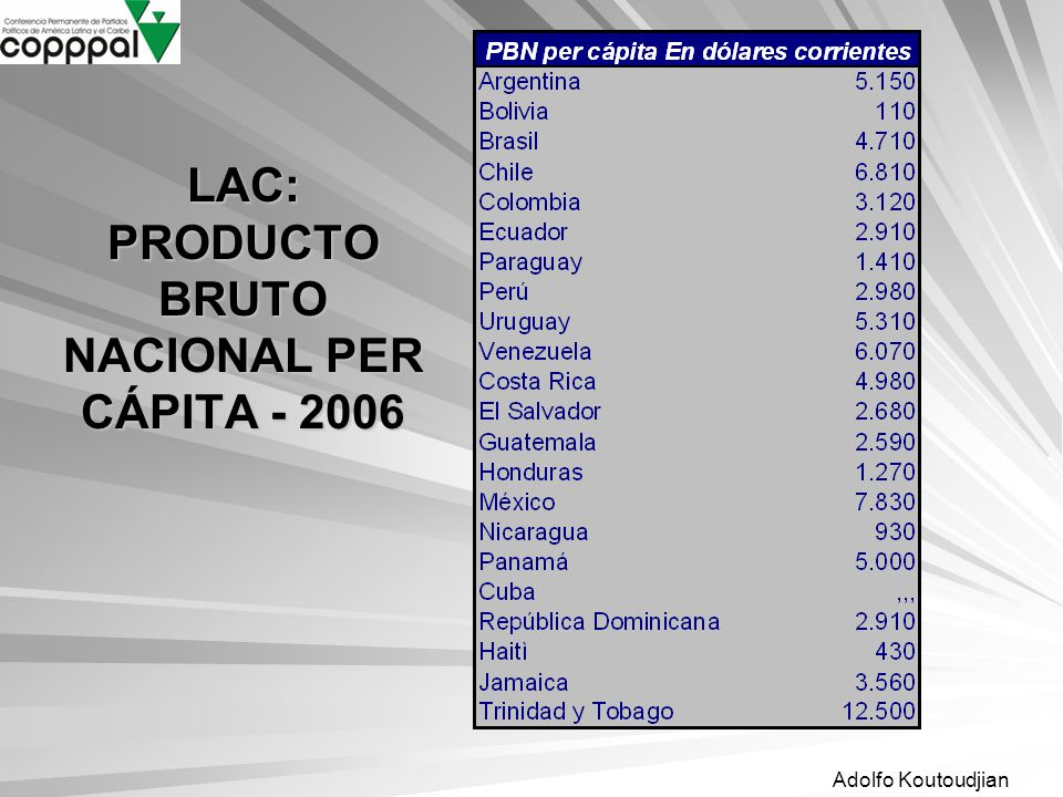 LAC: PRODUCTO BRUTO NACIONAL PER CÁPITA - 2006
