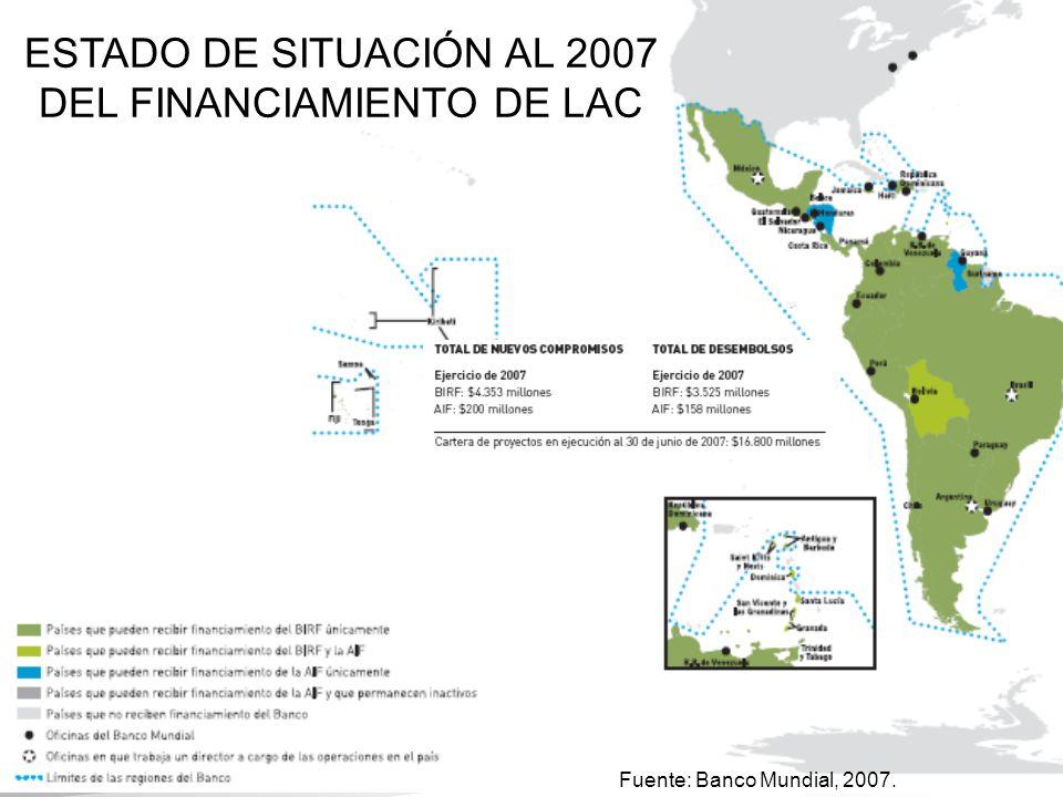 ESTADO DE SITUACIÓN AL 2007 DEL FINANCIAMIENTO DE LAC