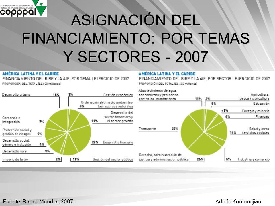 ASIGNACIÓN DEL FINANCIAMIENTO: POR TEMAS Y SECTORES - 2007