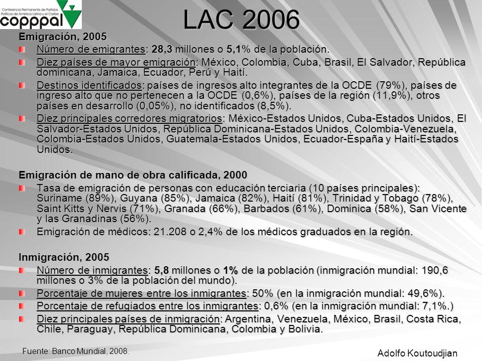 LAC 2006 Emigración, 2005. Número de emigrantes: 28,3 millones o 5,1% de la población.