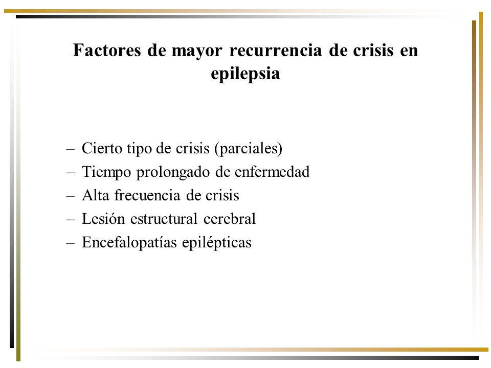 Factores de mayor recurrencia de crisis en epilepsia