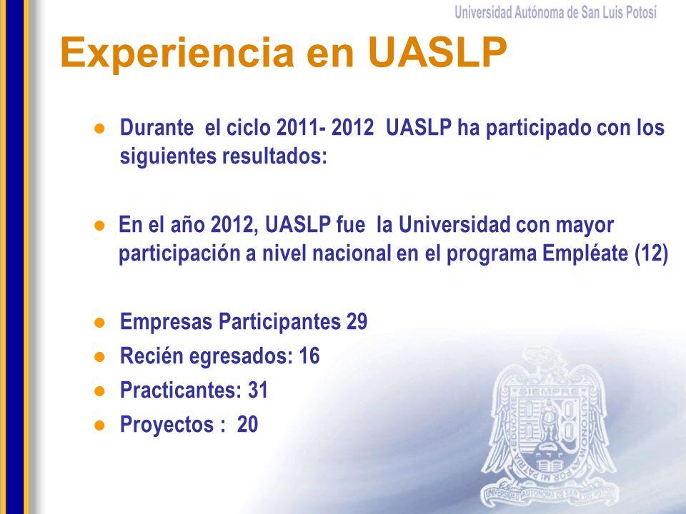Experiencia en UASLP Durante el ciclo 2011- 2012 UASLP ha participado con los siguientes resultados: