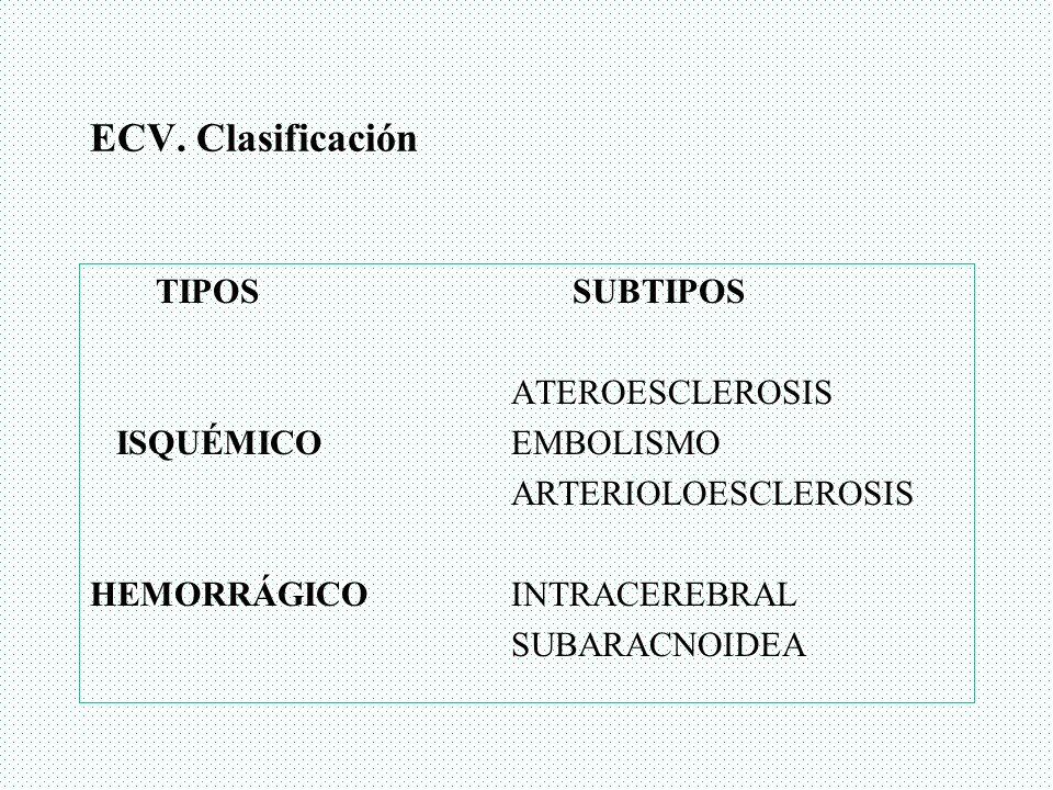 ECV. Clasificación TIPOS SUBTIPOS ATEROESCLEROSIS ISQUÉMICO EMBOLISMO