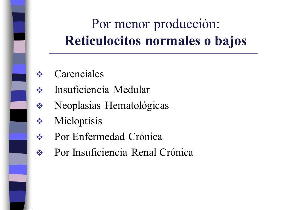 Por menor producción: Reticulocitos normales o bajos