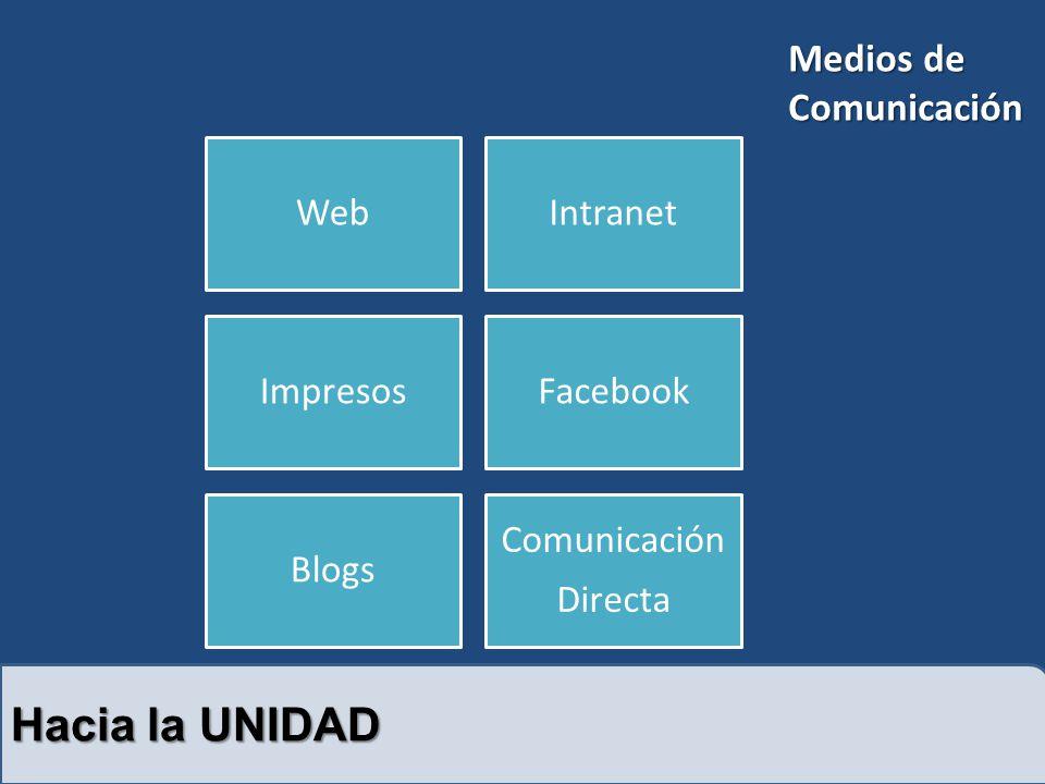 Hacia la UNIDAD Medios de Comunicación Web Intranet Impresos Facebook