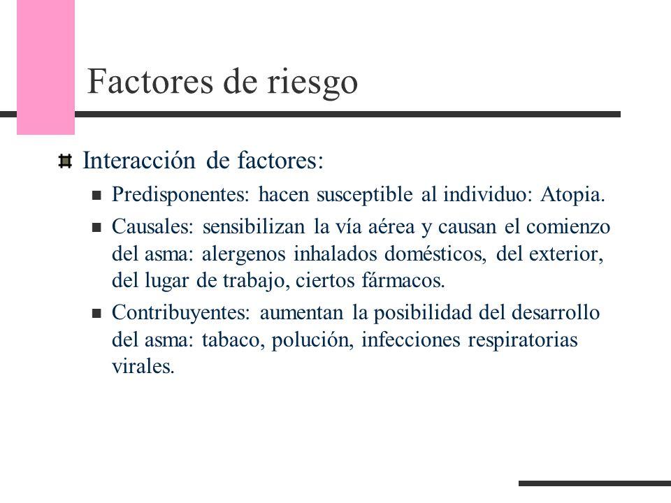 Factores de riesgo Interacción de factores: