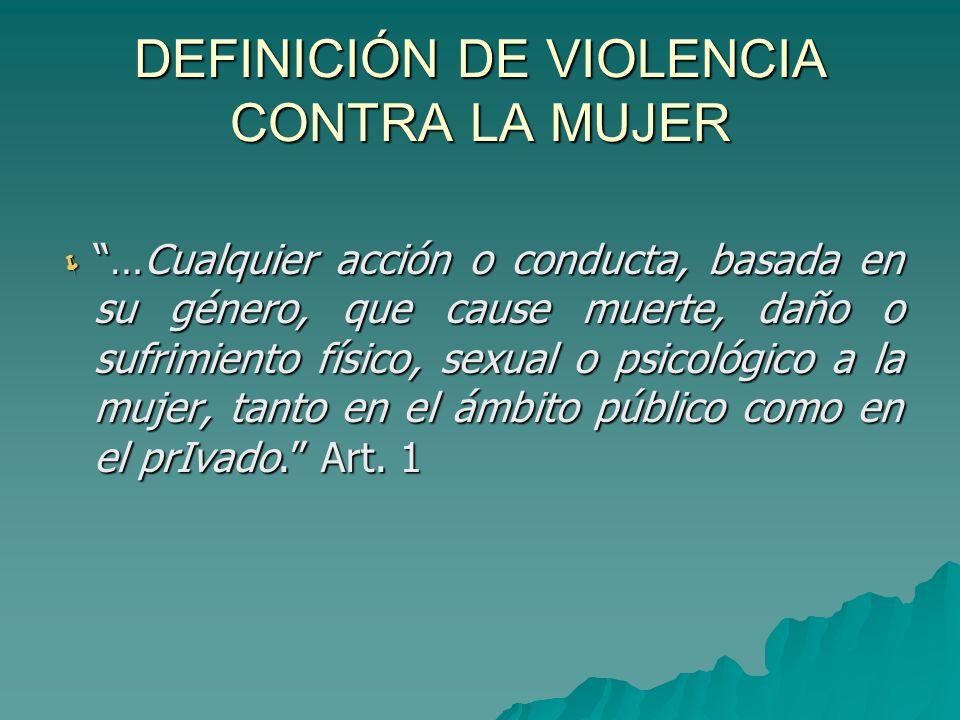 DEFINICIÓN DE VIOLENCIA CONTRA LA MUJER