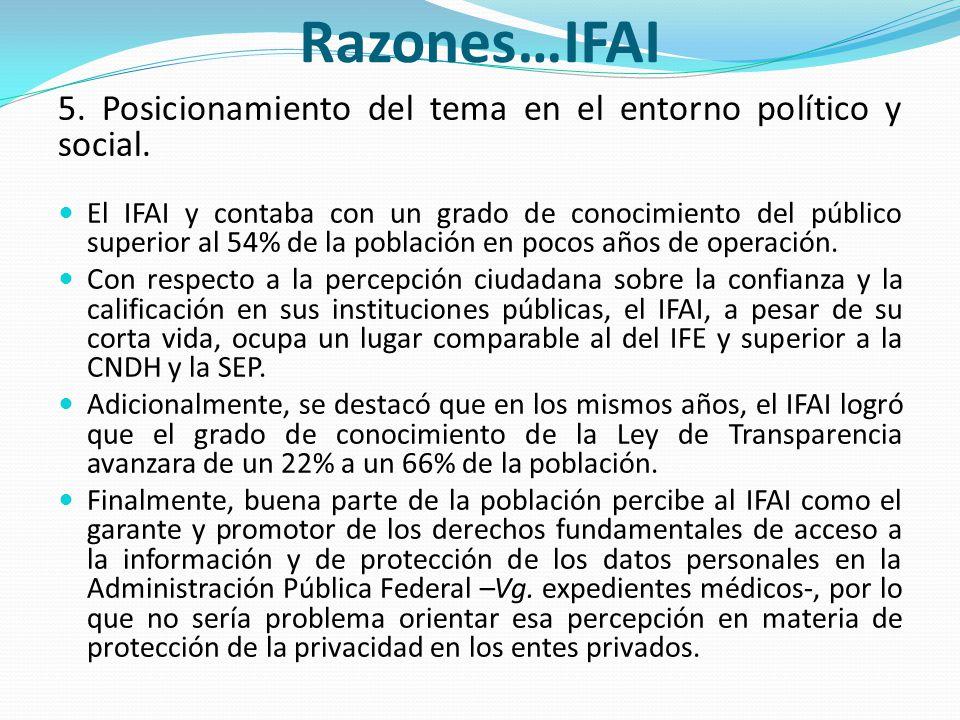 Razones…IFAI 5. Posicionamiento del tema en el entorno político y social.