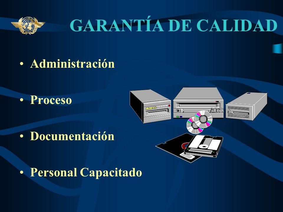 GARANTÍA DE CALIDAD Administración Proceso Documentación
