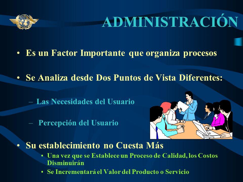 ADMINISTRACIÓN Es un Factor Importante que organiza procesos
