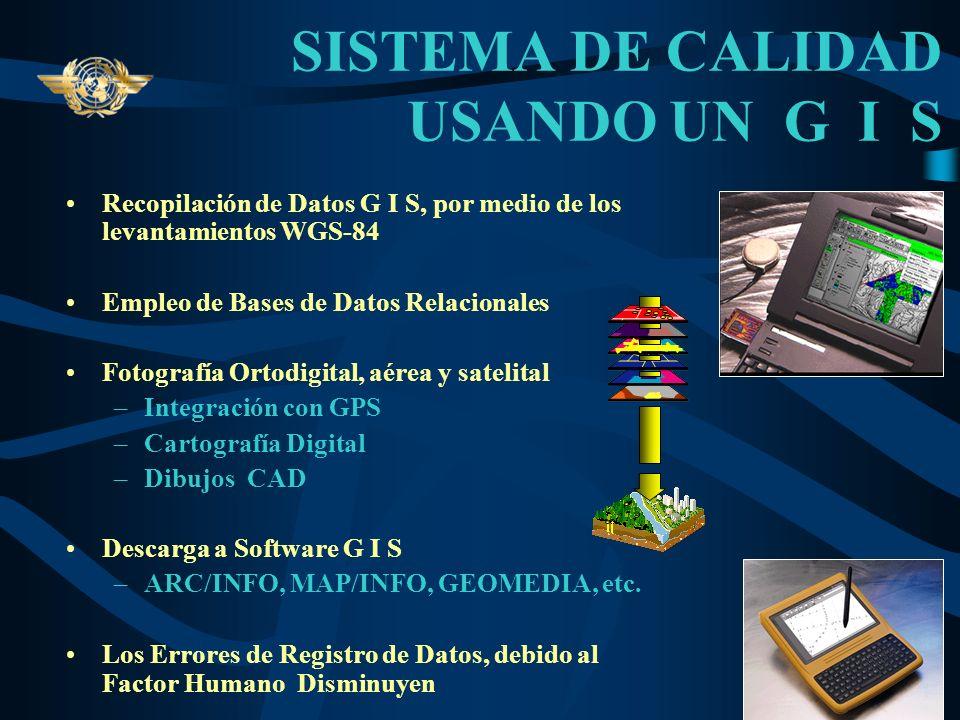 SISTEMA DE CALIDAD USANDO UN G I S