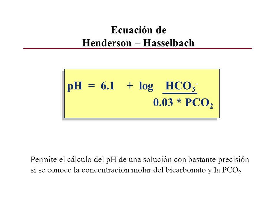 Ecuación de Henderson – Hasselbach