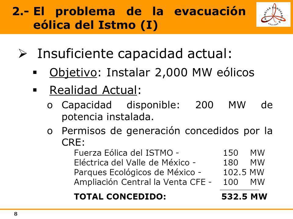 2.- El problema de la evacuación eólica del Istmo (I)
