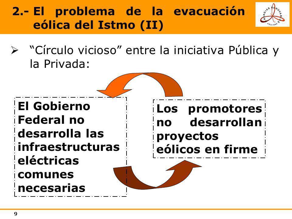 2.- El problema de la evacuación eólica del Istmo (II)