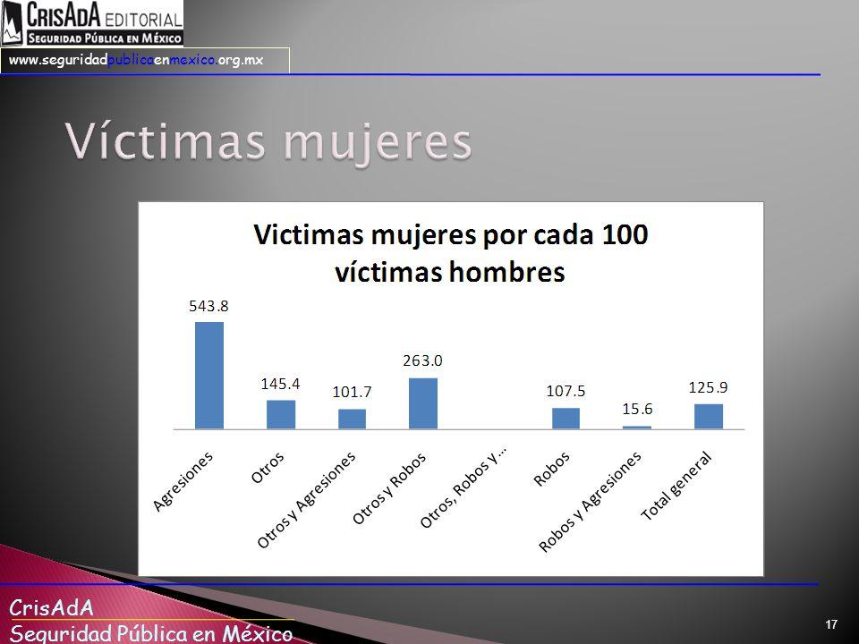 Víctimas mujeres