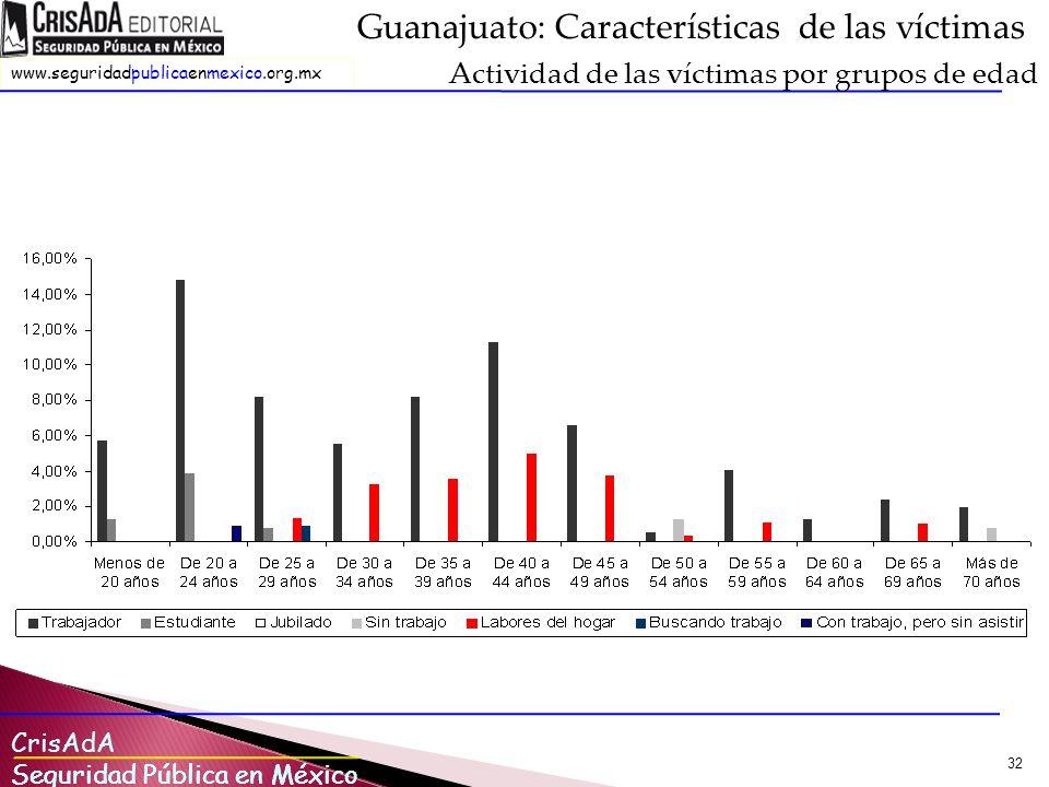Guanajuato: Características de las víctimas